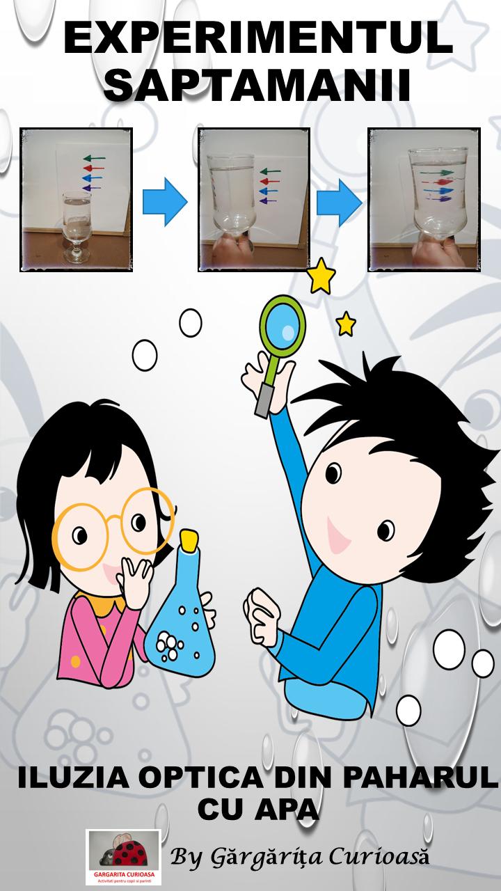 Experiment: iluzie optica prin paharul cu apa